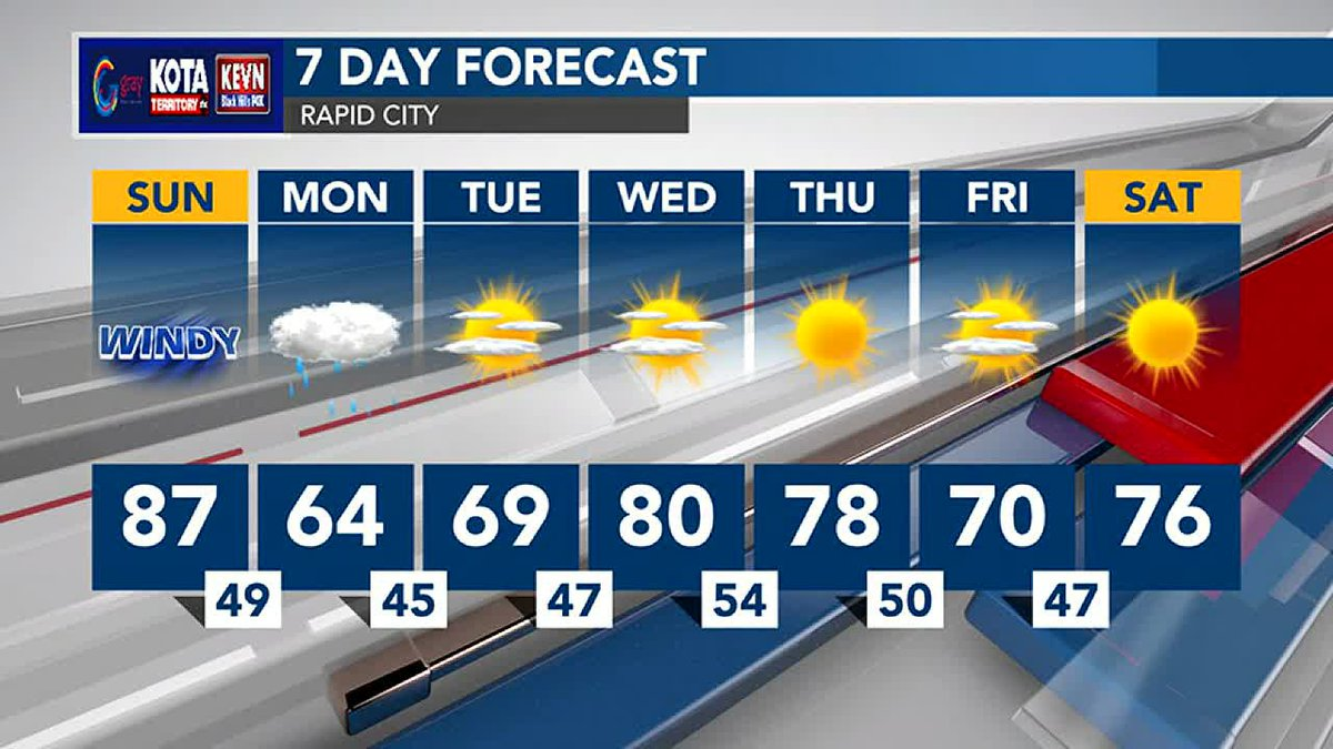 Dry weather for most of next week