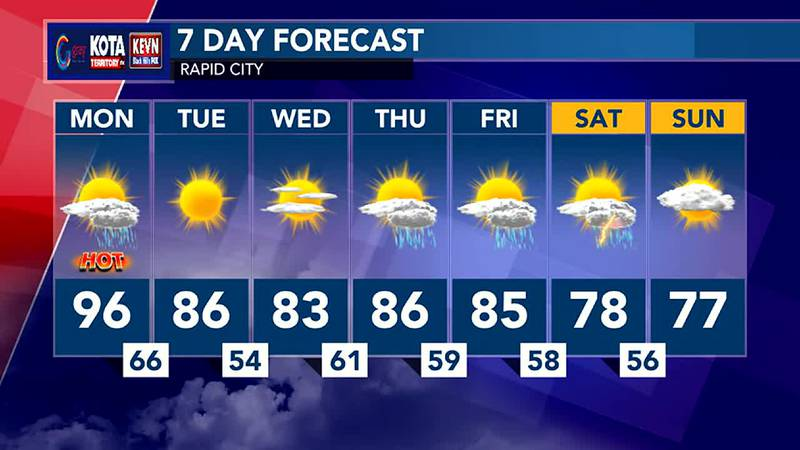 Mild temperatures expected throughout the rest of the week
