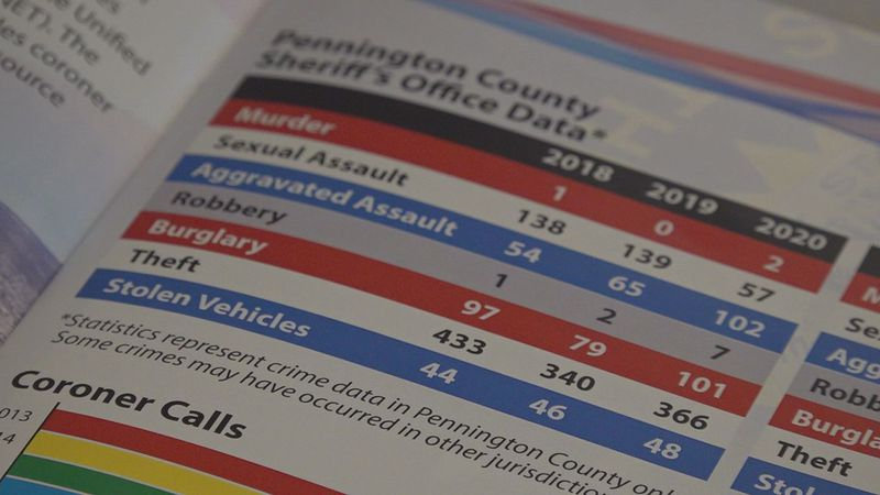 The Sheriff's Office collected data from across the county