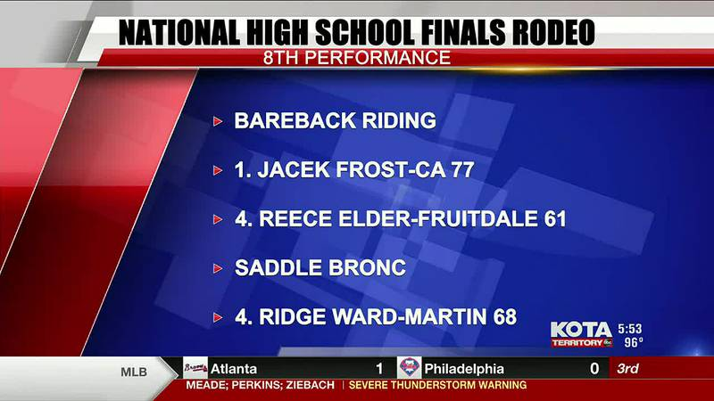 7-22 rodeo board