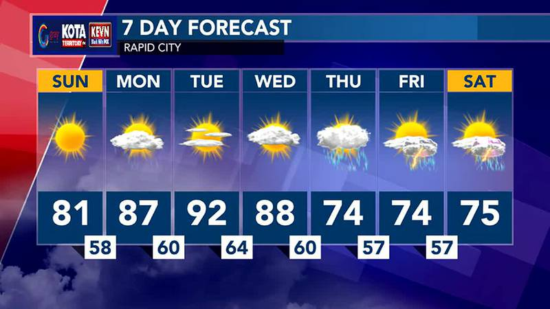 Cooler temperatures by next weekend