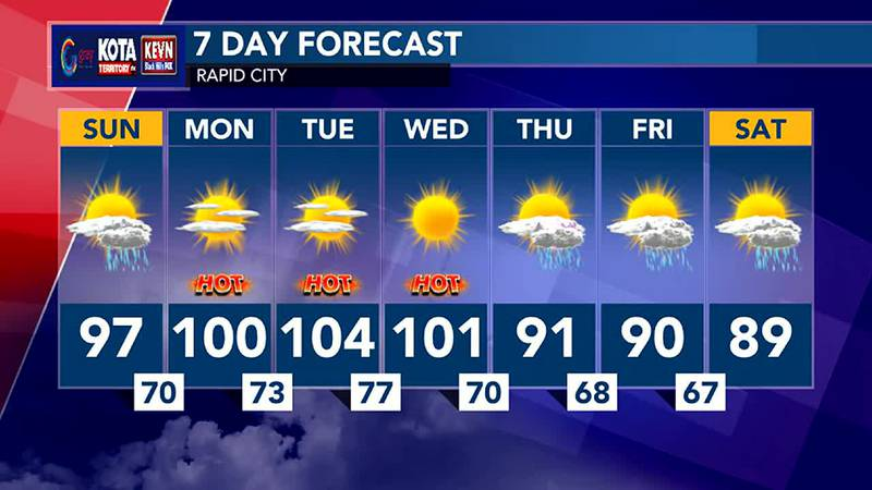 Chance of rain for later in the week