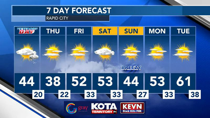 Rapid City 7 Day Forecast
