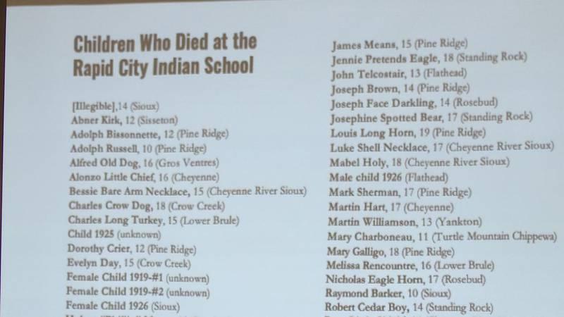 Indian Boarding School