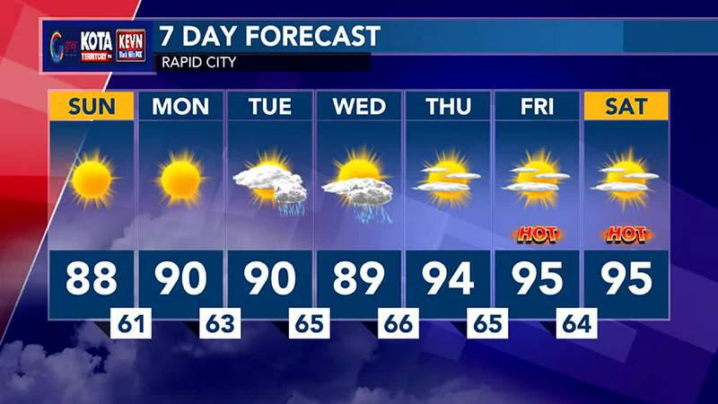 Rain chances Tuesday and Wednesday