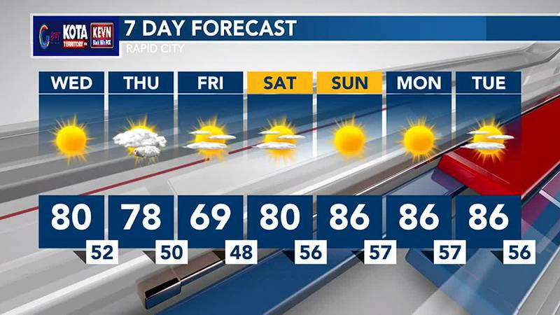 Slight chance of rain tomorrow night